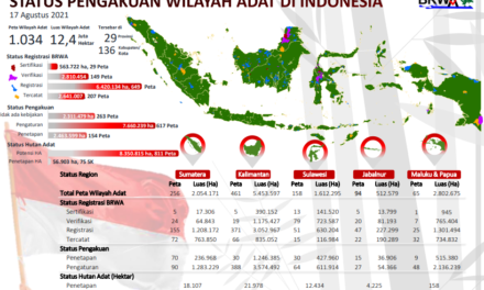STATUS PENGAKUAN WILAYAH ADAT DI INDONESIA 17 AGUSTUS 2021